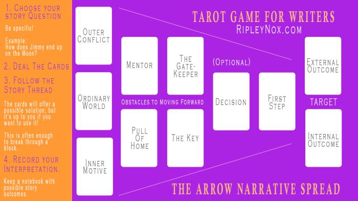 Arrow-Narrative-Spread1